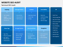 Website SEO Audit PPT Slide 5