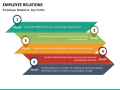 Employee Relations PPT Slide 19