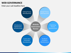 Web Governance PPT Slide 11