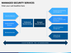 Managed Security Services PPT Slide 11