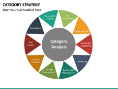 Category Strategy PPT Slide 19