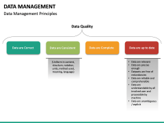Data Management PPT slide 35