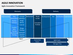 Agile Innovation PPT Slide 11