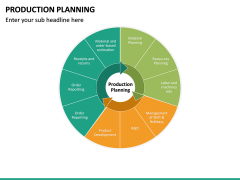 Production Planning PPT Slide 26
