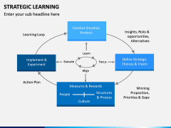 Strategic Learning PPT Slide 7