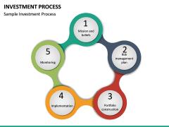 Investment Process PPT Slide 17