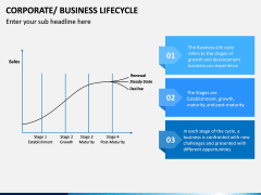 Business Lifecycle PPT Slide 5