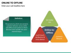 Online to Offline PPT slide 27