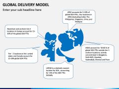Global Delivery Model PPT Slide 8
