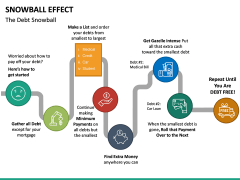 Snowball Effect PPT Slide 24