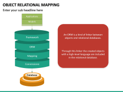 Object Relational Mapping PPT slide 16