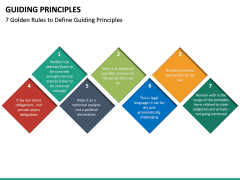 Guiding Principles PPT Slide 27