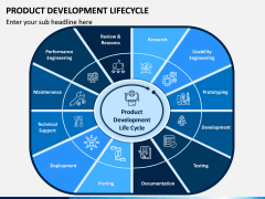 Product Development Lifecycle PPT Slide 1