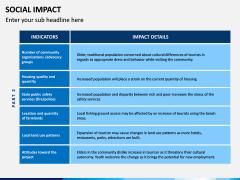 Social Impact PPT Slide 18