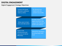 Digital Engagement PPT Slide 4