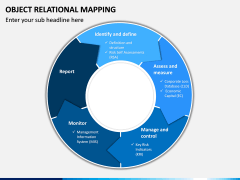 Object Relational Mapping PPT slide 7