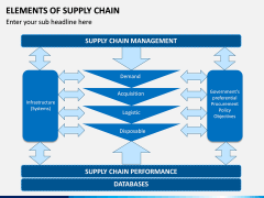 Elements of Supply Chain PPT Slide 9