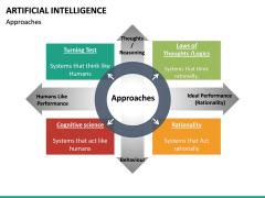 Artificial Intelligence PPT slide 39