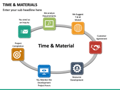 Time and Materials PPT Slide 23