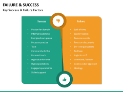 Failure and Success PPT Slide 18