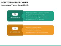 Positive Model of Change PPT Slide 17