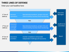 Three Lines of Defense PPT Slide 10