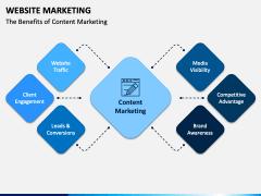 Website marketing PPT slide 6