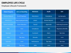 Employee Life Cycle PPT Slide 8
