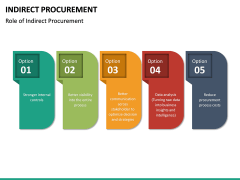 Indirect Procurement PPT Slide 22