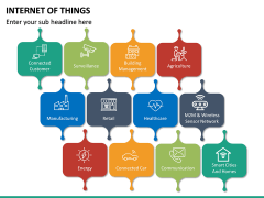 Internet of Things (IOT) PPT Slide 39