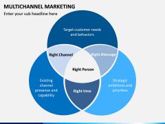Multichannel Marketing PPT slide 13