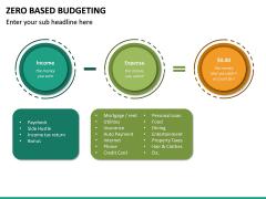 Zero Based Budgeting PPT Slide 25