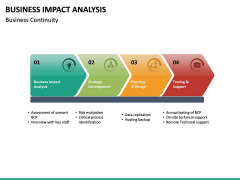 Business impact analysis PPT slide 38