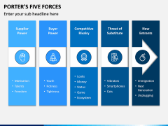 Porter's 5 Forces PPT Slide 2