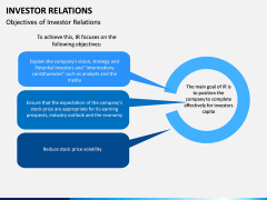 Investor Relations PPT Slide 6