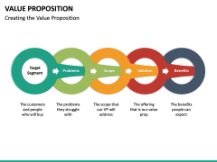 Value Proposition PPT Slide 30