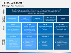 IT Strategic Plan PPT Slide 6