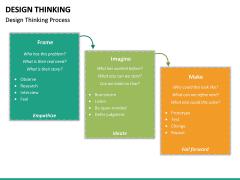 Design Thinking PPT Slide 30