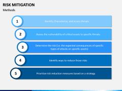 Risk Mitigation PPT Slide 6