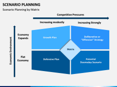 Scenario Planning PPT slide 7