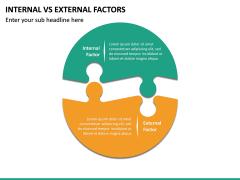Internal Vs External Factors PPT Slide 29