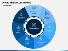 Environmental Scanning PPT Slide 11