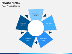 Project Phases PPT Slide 5