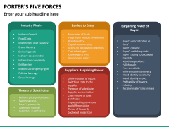 Porter's 5 Forces PPT Slide 22