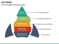 Life Stages PPT Slide 8