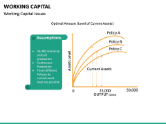 Working Capital PPT slide 25