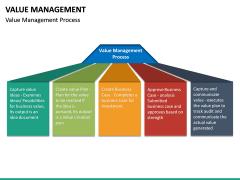 Value Management PPT Slide 23