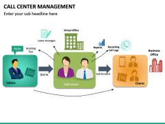 Call Center Management PPT Slide 12