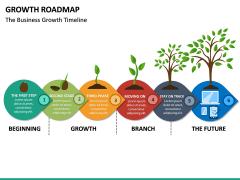 Growth Roadmap PPT Slide 17
