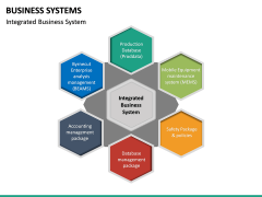 Business Systems PPT Slide 27